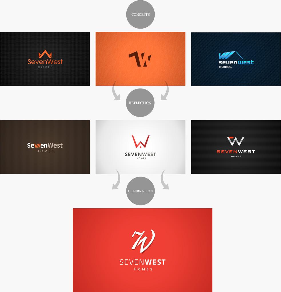 Seven West Homes - Branding and Web Design   LogoBrandingWeb